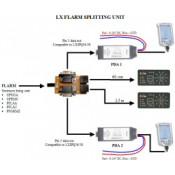 Panel Mount Collision Avoidance Accessories (5)